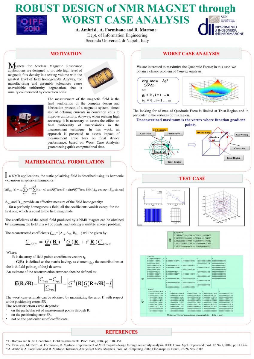 Robust Design of NMR Magnet Through Worst Case Analysis [2010]