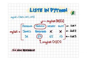 liste python ambrisi